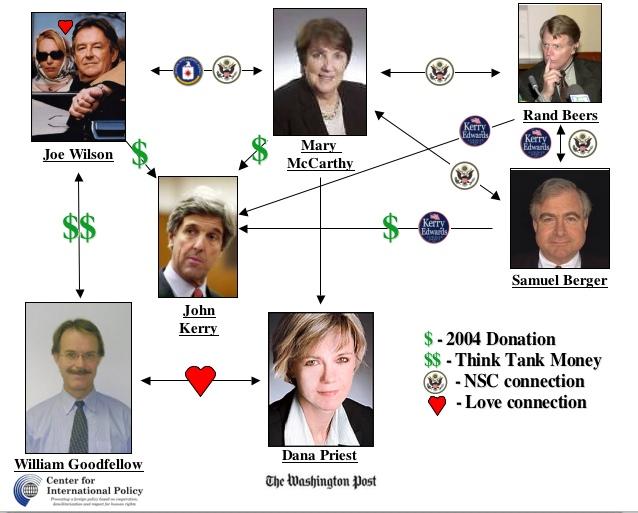 mccarthy-matrix.jpg
