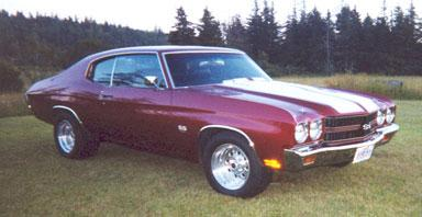cheap chevrolet-chevelle cached Cheap--chevelle-ss-for-sale cachedtop