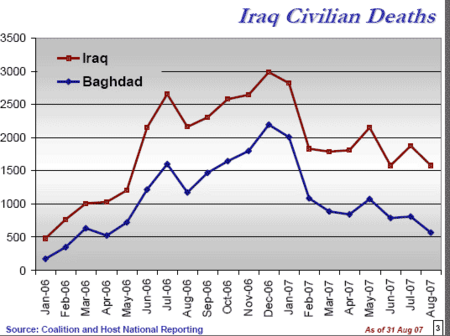 iraqcivilians.png