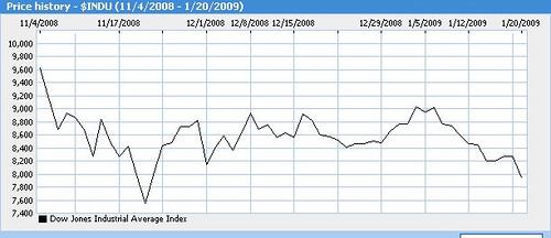 Dow2.jpg