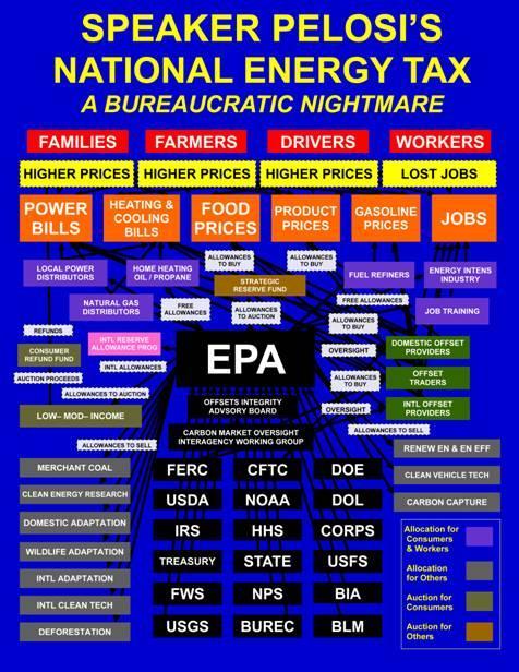 bureaucraticnightmare.jpg
