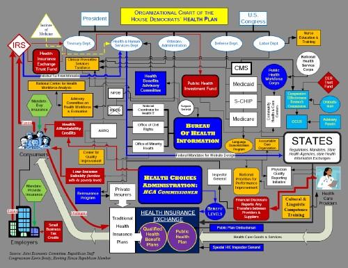 healthcare_chart.jpg