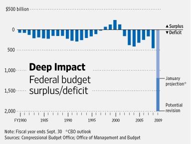 obama-deficit.jpg