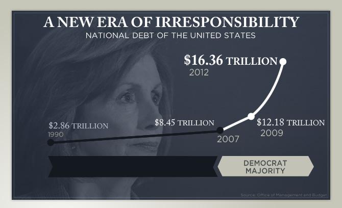 chart-debt-121709.jpg