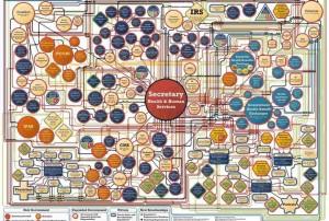 Obamacare_Chart-1-e1305223254111-300x202