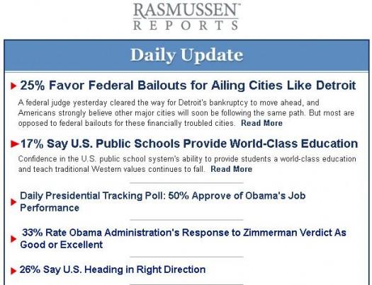 Rasmussin Stupidity
