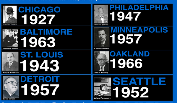 democrat_urban_monopolies_11-30-15